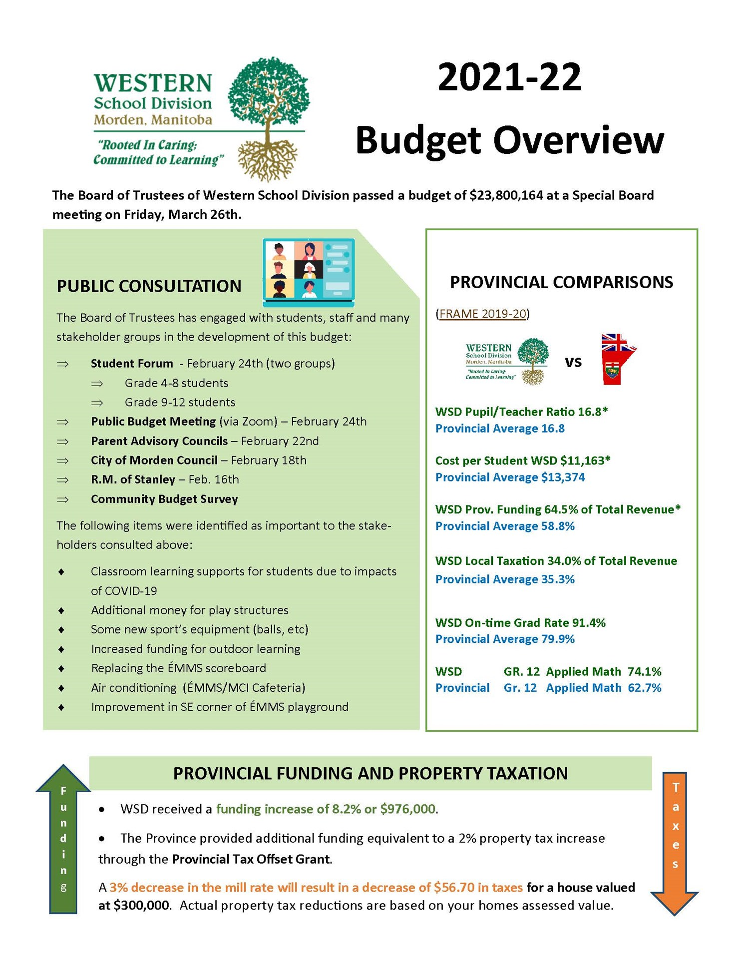 Budget Release Image_Page_1.jpg